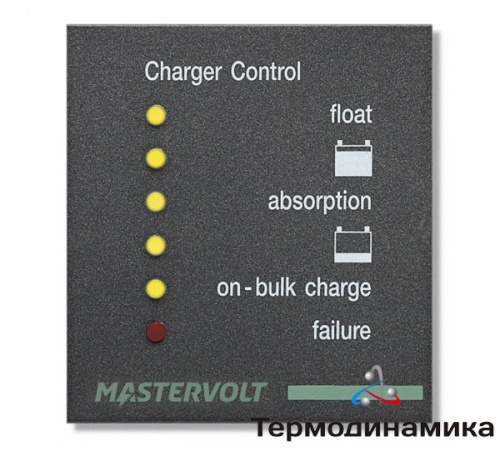 Панель контроля MasterView Read-Out